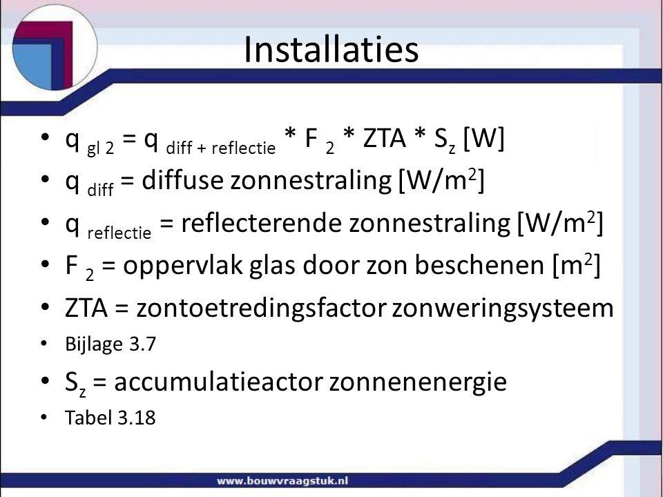 Installaties q gl 2 = q diff + reflectie * F 2 * ZTA * Sz [W]